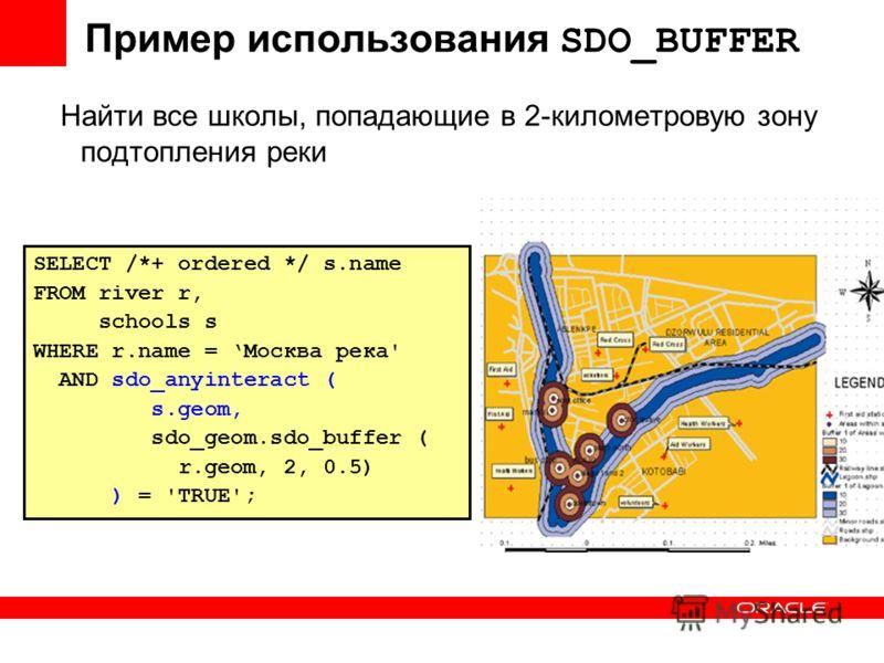 Пример использования SDO_BUFFER Найти все школы, попадающие в 2-километровую зону подтопления реки SELECT /*+ ordered */ s.name FROM river r, schools s WHERE r.name = Москва река' AND sdo_anyinteract ( s.geom, sdo_geom.sdo_buffer ( r.geom, 2, 0.5) )