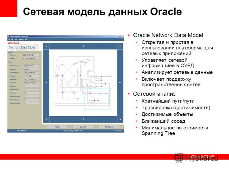 Сетевая модель данных Oracle Oracle Network Data Model Открытая и простая в испльзовании платформа для сетевых приложений Управляет сетевой информацией в СУБД Анализирует сетевые данные Включает поддержку пространственных сетей Сетевой анализ Кратчай