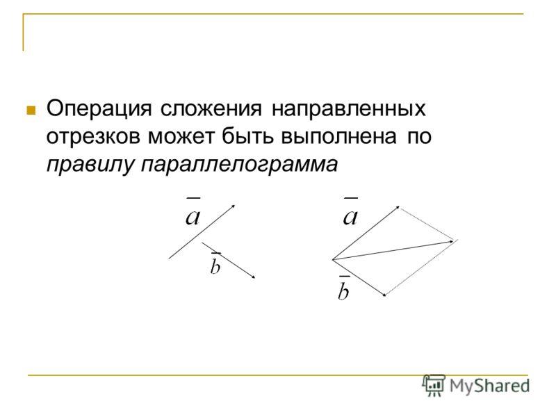 Операция сложения направленных отрезков может быть выполнена по правилу параллелограмма