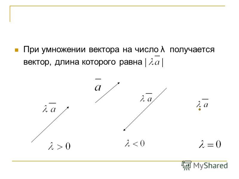 При умножении вектора на число λ получается вектор, длина которого равна