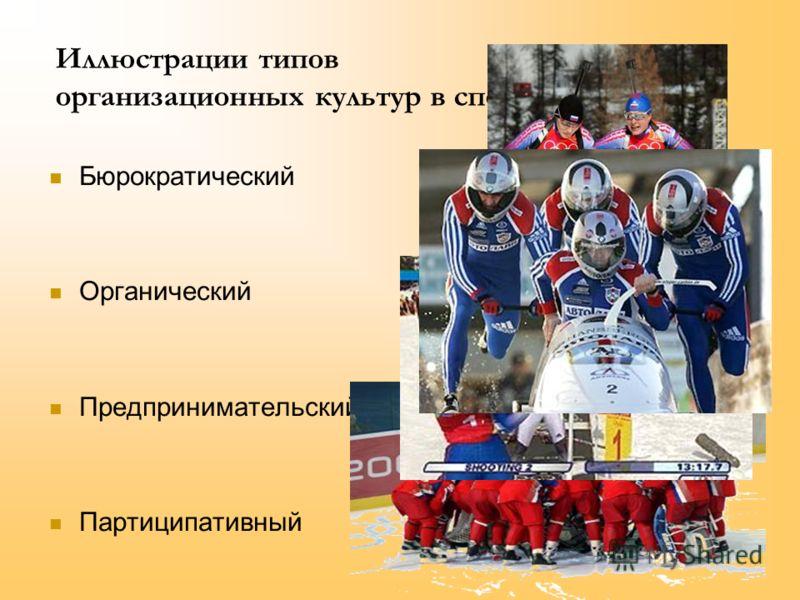 Иллюстрации типов организационных культур в спорте Бюрократический Органический Предпринимательский Партиципативный