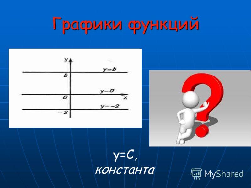 Графики функций y=C, константа