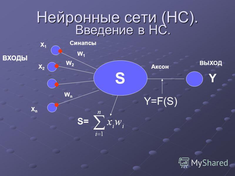Нейронные сети (НС). Введение в НС. S Y Синапсы Аксон ВЫХОД ВХОДЫ Х1Х1 Х2Х2 ХnХn W1W1 W2W2 WnWn S= Y=F(S)
