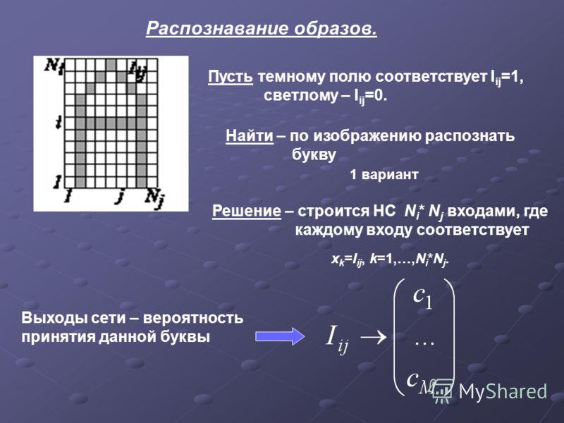 Распознавание образов. Пусть темному полю соответствует I ij =1, светлому – I ij =0. Найти – по изображению распознать букву Решение – строится НС N i * N j входами, где каждому входу соответствует x k =I ij, k=1,…,N i *N j. 1 вариант Выходы сети – в