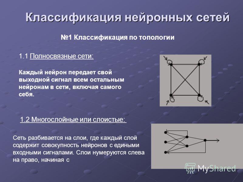 Классификация нейронных сетей 1 Классификация по топологии 1.1 Полносвязные сети: Каждый нейрон передает свой выходной сигнал всем остальным нейронам в сети, включая самого себя. 1.2 Многослойные или слоистые: Сеть разбивается на слои, где каждый сло