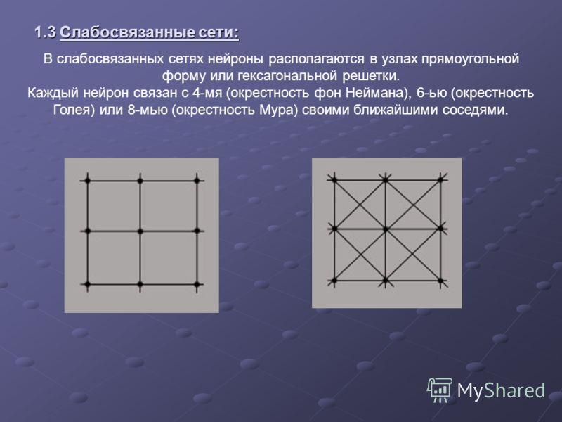 1.3 Слабосвязанные сети: 1.3 Слабосвязанные сети: В слабосвязанных сетях нейроны располагаются в узлах прямоугольной форму или гексагональной решетки. Каждый нейрон связан с 4-мя (окрестность фон Неймана), 6-ью (окрестность Голея) или 8-мью (окрестно
