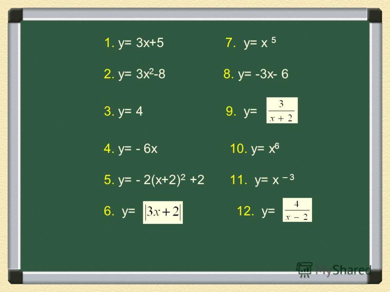 1. y= 3x+5 7. y= x 5 2. y= 3x 2 -8 8. y= -3x- 6 3. y= 4 9. y= 4. y= - 6x 10. y= x 6 5. y= - 2(x+2) 2 +2 11. y= x – 3 6. y= 12. y=