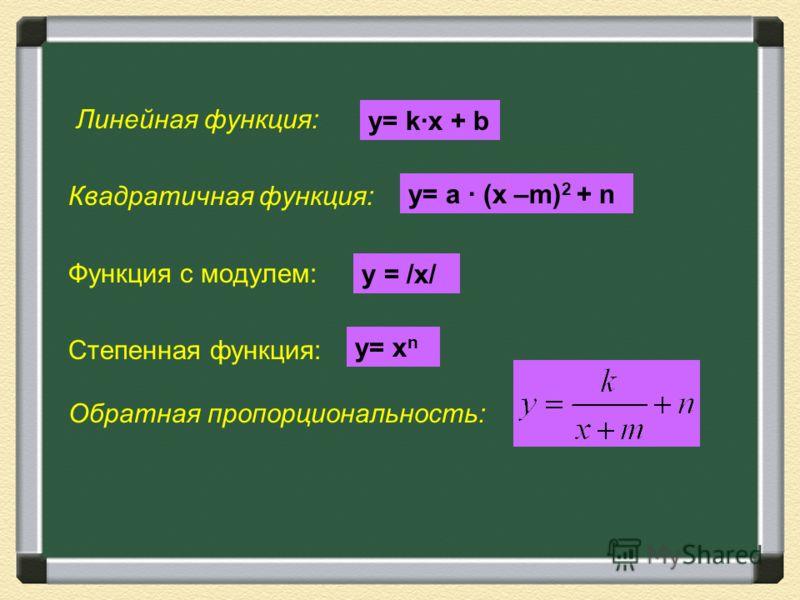 Линейная функция: Квадратичная функция: Функция с модулем: Степенная функция: Обратная пропорциональность: y= k·x + b y= a · (x –m) 2 + n y = /x/ y= x n