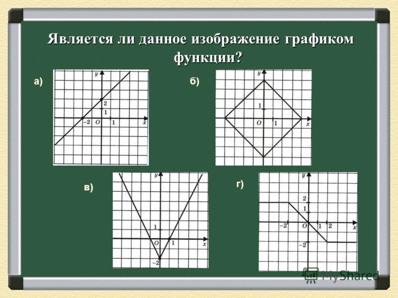 Является ли данное изображение графиком функции? а)б) в) г)