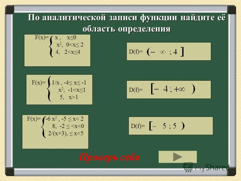 По аналитической записи функции найдите её область определения F(x)= x, x0 x 2, 0