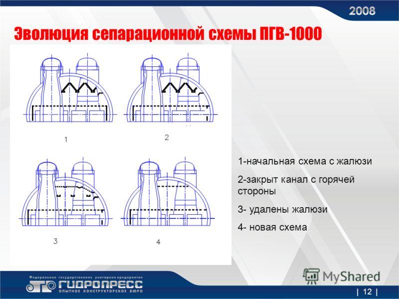 | 12 | Эволюция сепарационной схемы ПГВ-1000 1-начальная схема с жалюзи 2-закрыт канал с горячей стороны 3- удалены жалюзи 4- новая схема