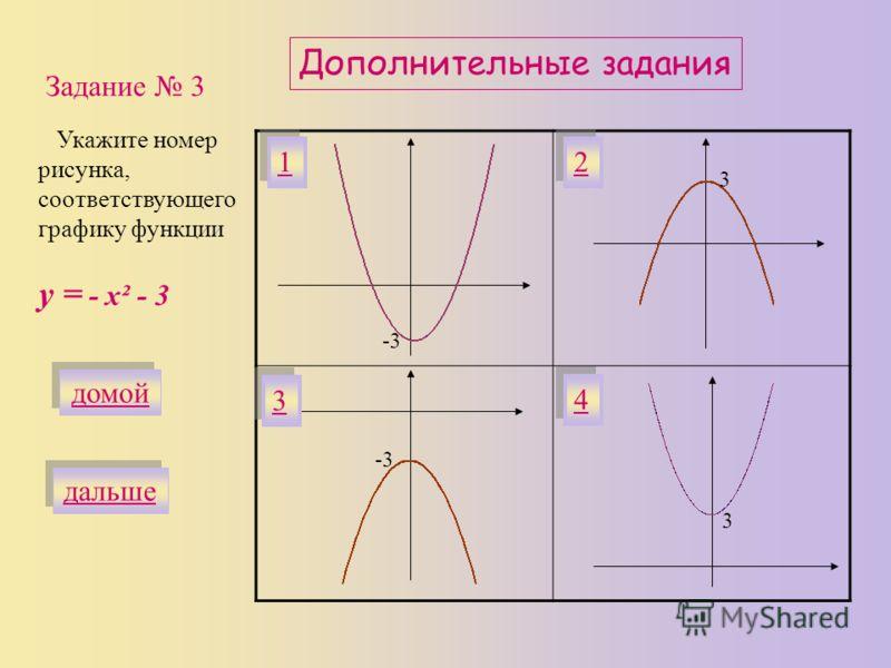 Дополнительные задания домой -3 3 3 Укажите номер рисунка, соответствующего графику функции у = - х² + 3 1 1 2 2 3 3 4 4 дальше Задание 2