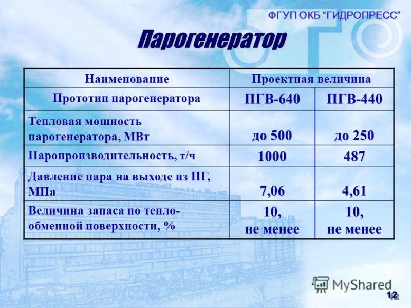 12 Парогенератор Наименование Проектная величина Прототип парогенератора ПГВ-640ПГВ-440 Тепловая мощность парогенератора, МВт до 500 до 250 Паропроизводительность, т/ч 1000487 Давление пара на выходе из ПГ, МПа 7,064,61 Величина запаса по тепло- обме