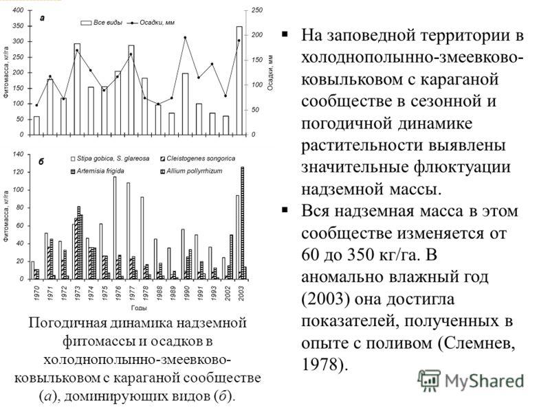Погодичная динамика надземной фитомассы и осадков в холоднополынно-змеевково- ковыльковом с караганой сообществе (а), доминирующих видов (б). На заповедной территории в холоднополынно-змеевково- ковыльковом с караганой сообществе в сезонной и погодич