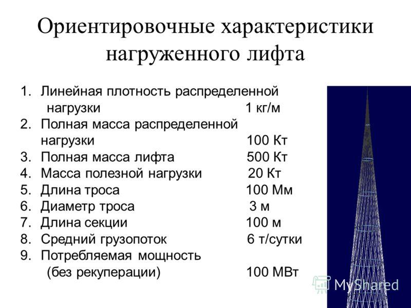 Ориентировочные характеристики нагруженного лифта 1.Линейная плотность распределенной нагрузки 1 кг/м 2.Полная масса распределенной нагрузки 100 Кт 3.Полная масса лифта 500 Кт 4.Масса полезной нагрузки 20 Кт 5.Длина троса 100 Мм 6.Диаметр троса 3 м 7