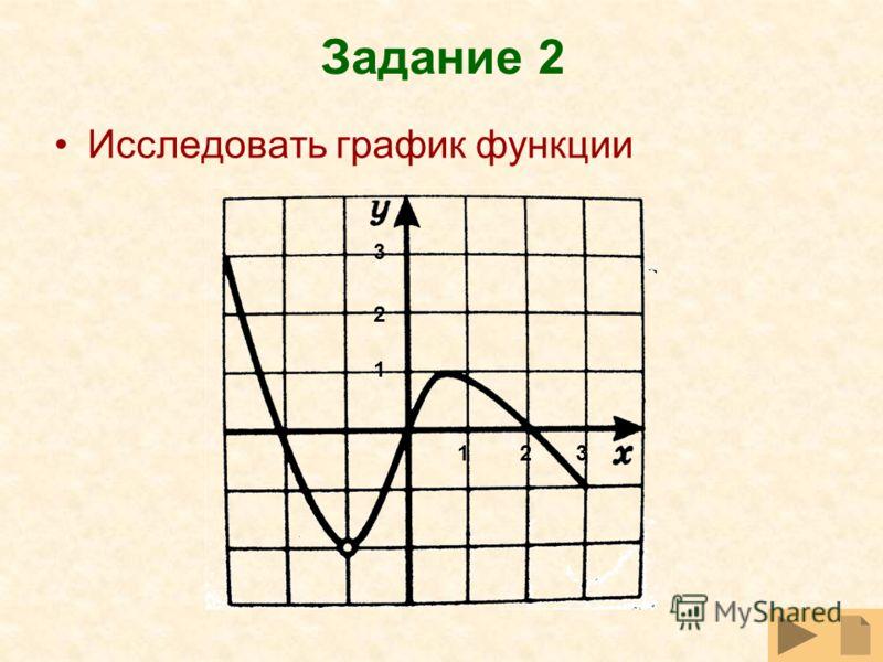 Задание 2 Исследовать график функции 12 1 2 3 3