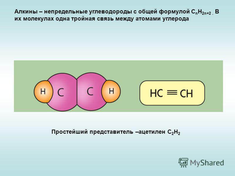 Алкины – непредельные углеводороды с общей формулой C n H 2n+2. В их молекулах одна тройная связь между атомами углерода Простейший представитель –ацетилен С 2 Н 2