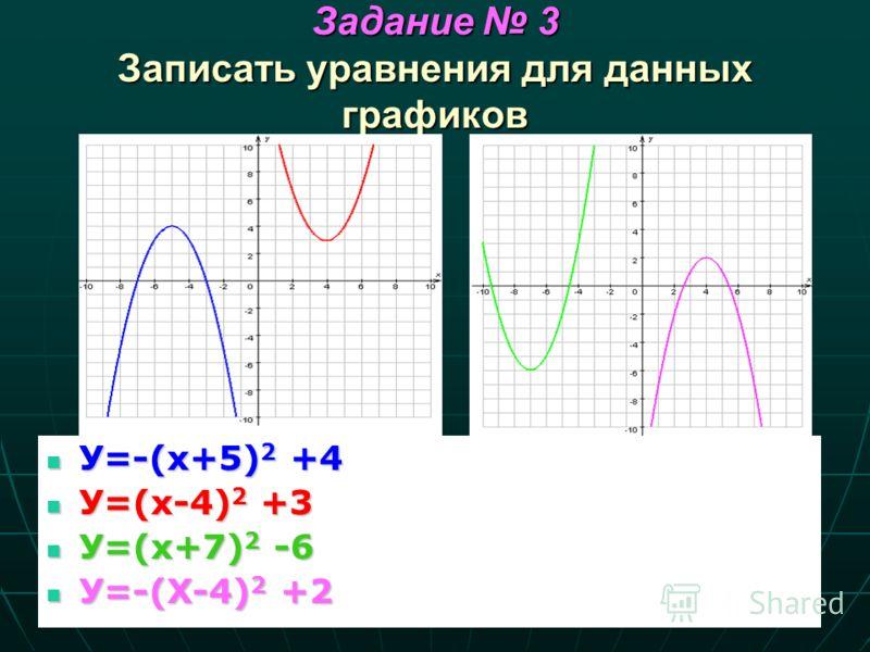 Задание 3 Записать уравнения для данных графиков У=-(х+5)2 +4 У=(х-4)2 +3 У=(х+7)2 -6 У=-(Х-4)2 +2