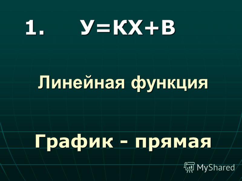 Линейная функция 1. У=КХ+В 1. У=КХ+В График - прямая