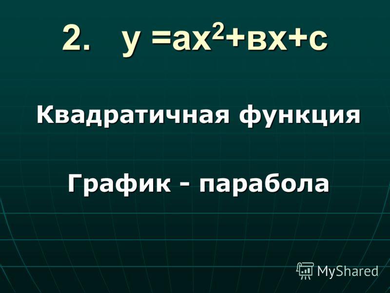 2. у =ах 2 +вх+с Квадратичная функция График - парабола