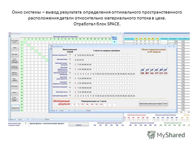 Все исходные данные по каждой операции вводятся в матрицу ОПАТ