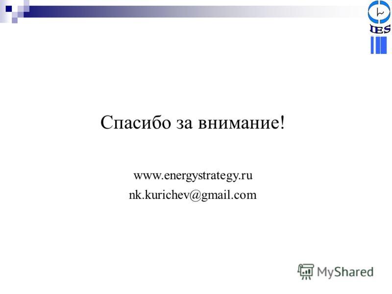Спасибо за внимание! www.energystrategy.ru nk.kurichev@gmail.com