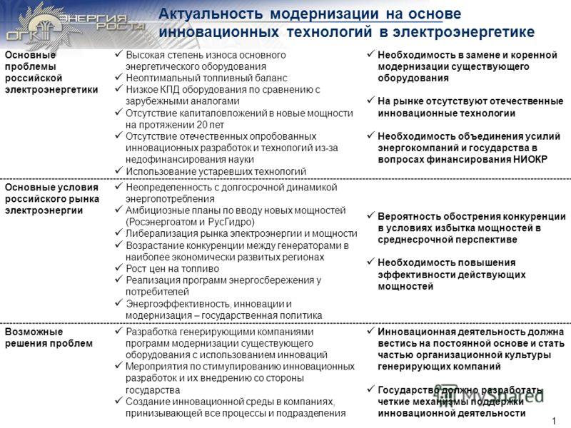 Модернизация и инновации в энергетике к.э.н. Владимир Колмогоров Генеральный директор ОАО «ОГК-3» Кострома октябрь 2010 г.