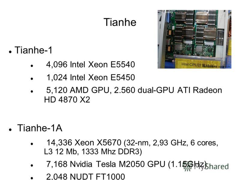 Tianhe Tianhe-1 4,096 Intel Xeon E5540 1,024 Intel Xeon E5450 5,120 AMD GPU, 2.560 dual-GPU ATI Radeon HD 4870 X2 Tianhe-1A 14,336 Xeon X5670 (32-nm, 2,93 GHz, 6 cores, L3 12 Mb, 1333 Mhz DDR3) 7,168 Nvidia Tesla M2050 GPU (1.15GHz) 2,048 NUDT FT1000