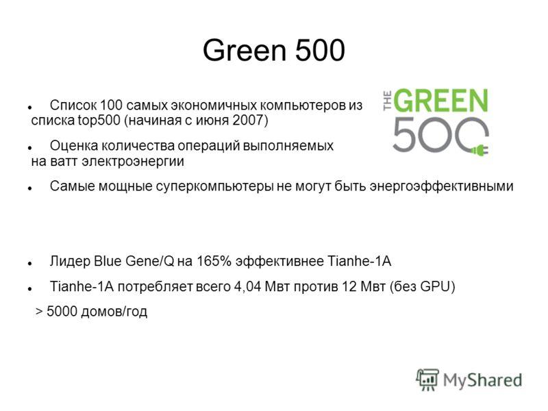 Green 500 Список 100 самых экономичных компьютеров из списка top500 (начиная с июня 2007) Оценка количества операций выполняемых на ватт электроэнергии Самые мощные суперкомпьютеры не могут быть энергоэффективными Лидер Blue Gene/Q на 165% эффективне