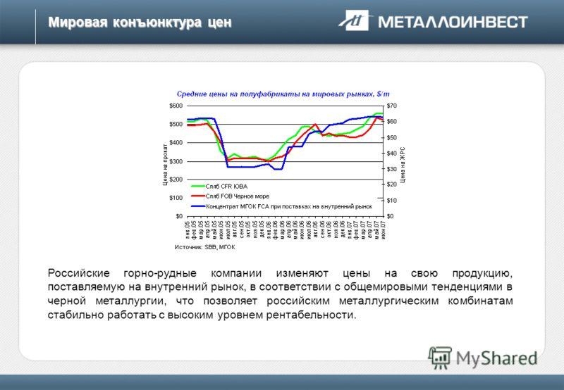 Мировая конъюнктура цен Российские горно-рудные компании изменяют цены на свою продукцию, поставляемую на внутренний рынок, в соответствии с общемировыми тенденциями в черной металлургии, что позволяет российским металлургическим комбинатам стабильно