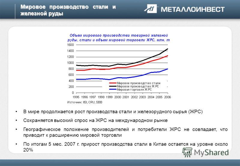 Мировое производство стали и железной руды В мире продолжается рост производства стали и железорудного сырья (ЖРС) Сохраняется высокий спрос на ЖРС на международном рынке Географическое положение производителей и потребители ЖРС не совпадает, что при