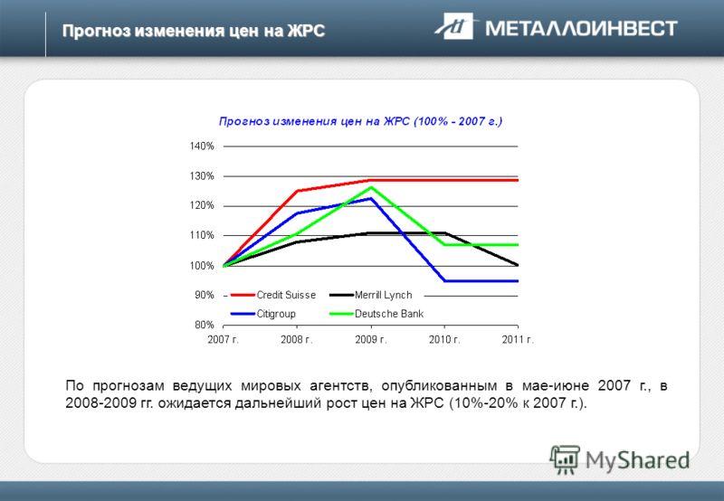 Прогноз изменения цен на ЖРС По прогнозам ведущих мировых агентств, опубликованным в мае-июне 2007 г., в 2008-2009 гг. ожидается дальнейший рост цен на ЖРС (10%-20% к 2007 г.).