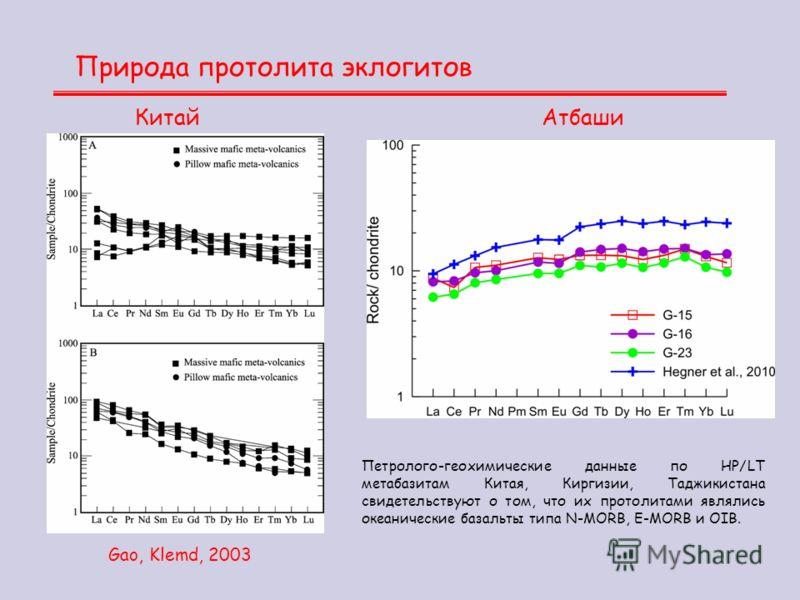 Природа протолита эклогитов Китай Gao, Klemd, 2003 Атбаши Петролого-геохимические данные по HP/LT метабазитам Китая, Киргизии, Таджикистана свидетельствуют о том, что их протолитами являлись океанические базальты типа N-MORB, E-MORB и OIB.