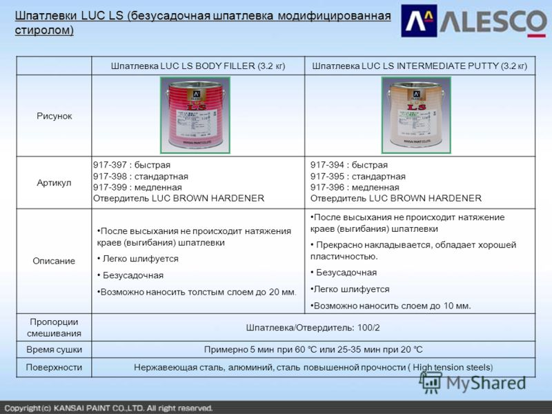 Шпатлевки LUC LS (безусадочная шпатлевка модифицированная стиролом) Шпатлевка LUC LS BODY FILLER (3.2 кг )Шпатлевка LUC LS INTERMEDIATE PUTTY (3.2 кг ) Рисунок Артикул Описание После высыхания не происходит натяжения краев (выгибания) шпатлевки Легко