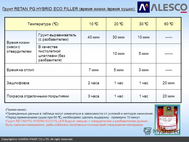 Грунт RETAN PG HYBRID ECO FILLER (время жизни /время сушки) Температура ()10 20 30 60 Время жизни смеси с отвердителем Грунт-выравниватель (с разбавителем) 40 мин30 мин10 мин------ В качестве пистолетной шпатлевки (без разбавителя) 10 мин5 мин-------