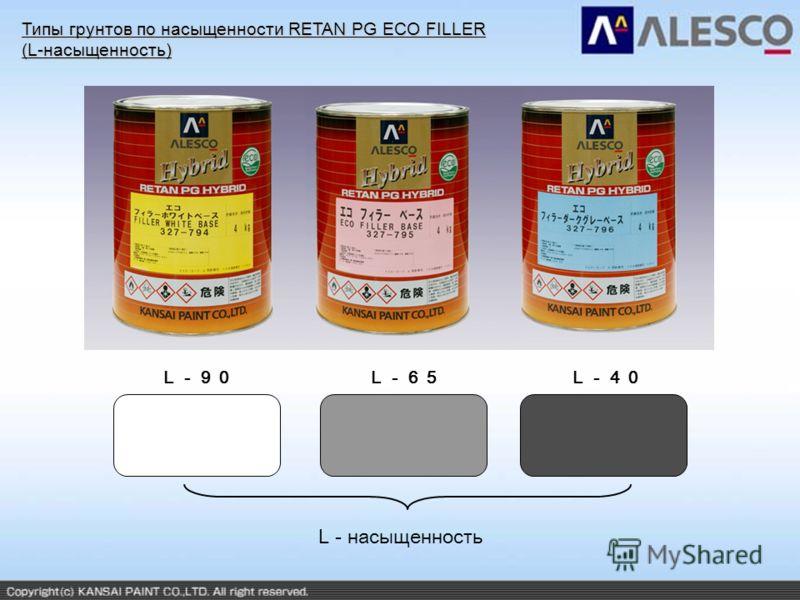 L - насыщенность Типы грунтов по насыщенности RETAN PG ECO FILLER (L-насыщенность)