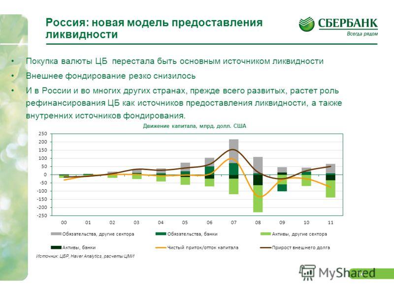 13 У партнеров России по BRICS – приток капитала….. но в других развивающихся странах - нет 13 Россия: внешние макроэкономические условия В России меняется модель предоставления ликвидности: притока капитала как основного источника больше нет