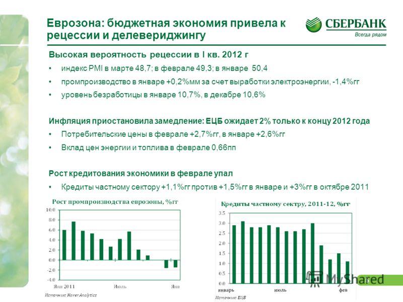 4 –Прирост ВВП в 4 кв. 2011 замедлился до 8,9%гг, и 2% кк (или 8% аннуализированно) –За весь 2011 рост составил до 9,2% –Индексы PMI указывают на дальнейшее замедление В 2012 МВФ прогнозирует рост на 8,2%гг. В 2013 – 8,8%гг. Внешние риски и возможнос
