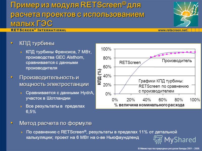 Пример из модуля RETScreen ® для расчета проектов с использованием малых ГЭС КПД турбины КПД турбины КПД турбины Френсиса, 7 МВт, производства GEC Alsthom, сравнивается с данными производителя Производительность и мощность электростанции Производител