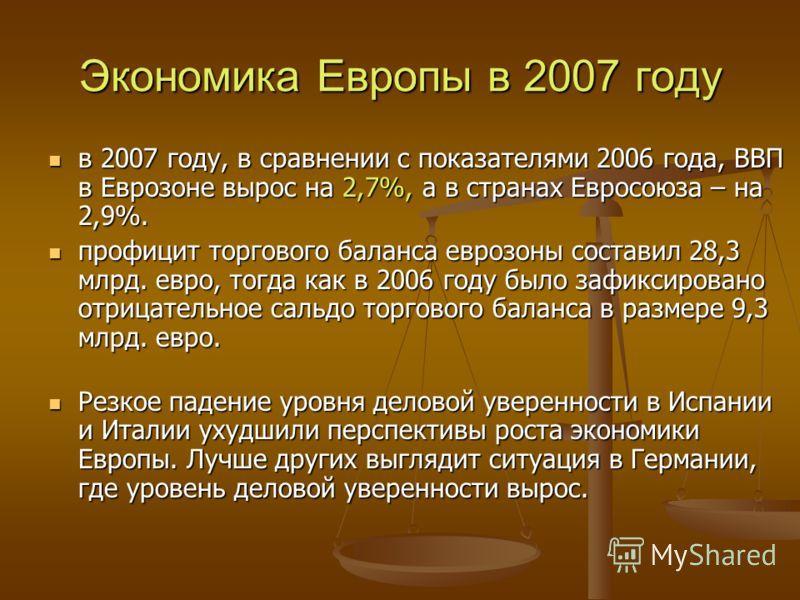 Экономика Европы в 2007 году в 2007 году, в сравнении с показателями 2006 года, ВВП в Еврозоне вырос на 2,7%, а в странах Евросоюза – на 2,9%. в 2007 году, в сравнении с показателями 2006 года, ВВП в Еврозоне вырос на 2,7%, а в странах Евросоюза – на
