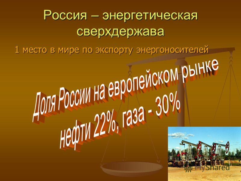 Россия – энергетическая сверхдержава 1 место в мире по экспорту энергоносителей