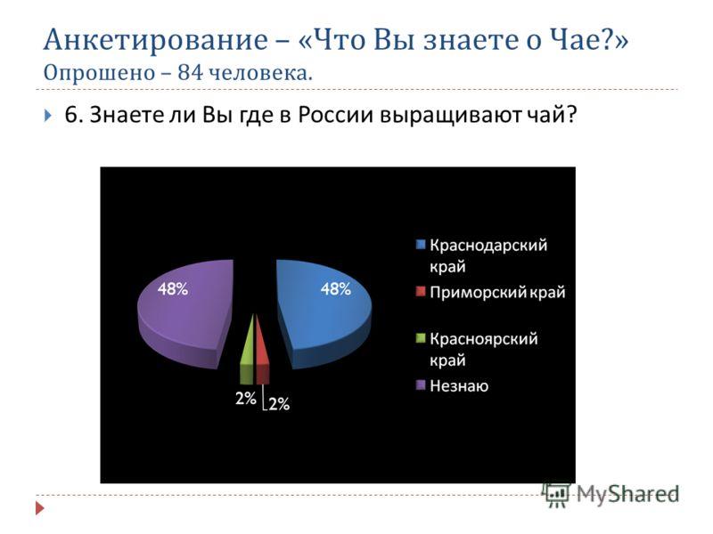 Анкетирование – « Что Вы знаете о Чае ?» Опрошено – 84 человека. 6. Знаете ли Вы где в России выращивают чай ?