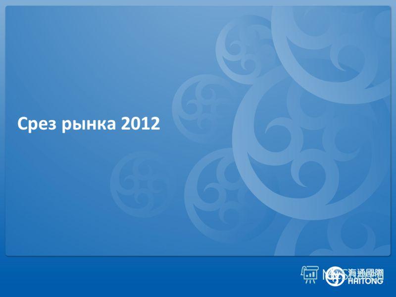 Срез рынка 2012