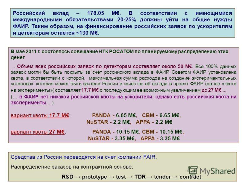 В мае 2011 г. состоялось совещание НТК РОСАТОМ по планируемому распределению этих денег …Объем всех российских заявок по детекторам составляет около 50 М. Все 100% данных заявок могли бы быть покрыты за счёт российского вклада в ФАИР. Советом ФАИР ус