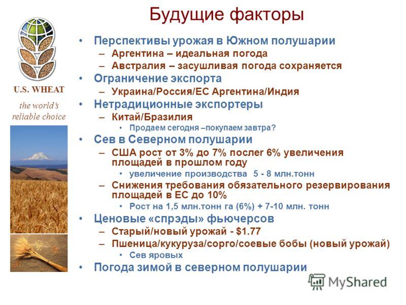 U.S. WHEAT the worlds reliable choice Будущие факторы Перспективы урожая в Южном полушарии –Аргентина – идеальная погода –Австралия – засушливая погода сохраняется Ограничение экспорта –Украина/Россия/ЕС Аргентина/Индия Нетрадиционные экспортеры –Кит