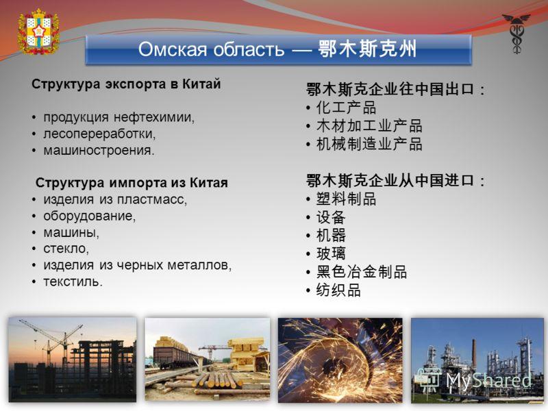 Структура экспорта в Китай продукция нефтехимии, лесопереработки, машиностроения. Структура импорта из Китая изделия из пластмасс, оборудование, машины, стекло, изделия из черных металлов, текстиль. Омская область