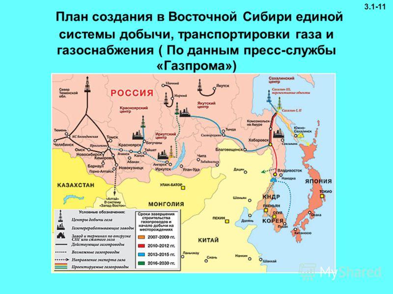 План создания в Восточной Сибири единой системы добычи, транспортировки газа и газоснабжения ( По данным пресс-службы «Газпрома») 3.1-11