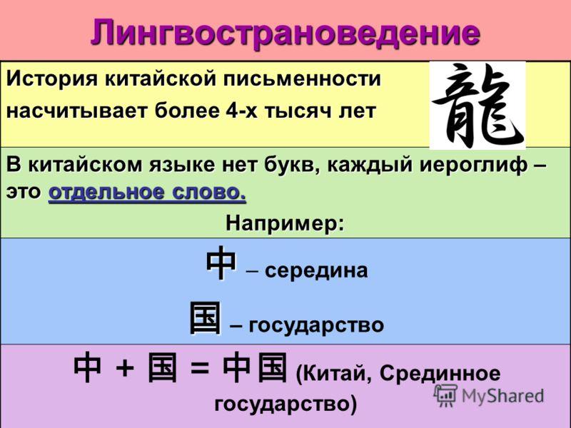 Лингвострановедение История китайской письменности насчитывает более 4-х тысяч лет В китайском языке нет букв, каждый иероглиф – это отдельное слово. Например: – середина – государство + = (Китай, Срединное государство)