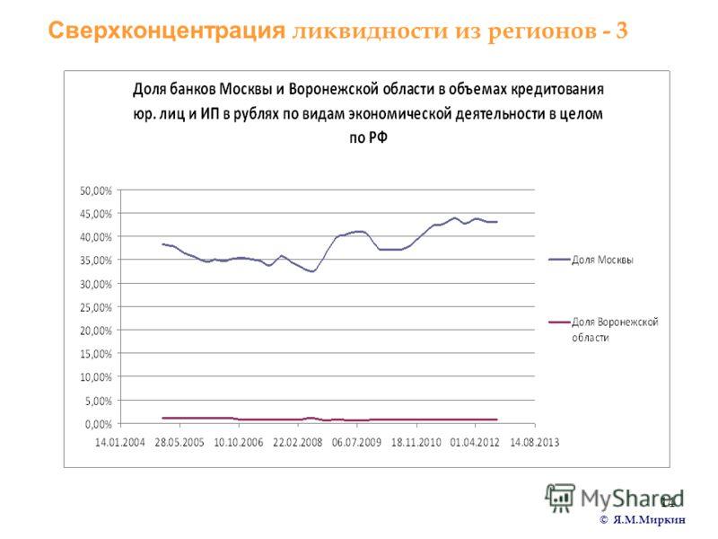 14 Сверхконцентрация ликвидности из регионов - 3 © Я.М.Миркин