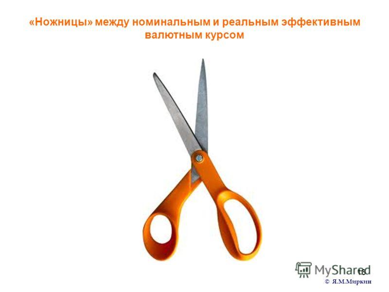 16 © Я.М.Миркин «Ножницы» между номинальным и реальным эффективным валютным курсом